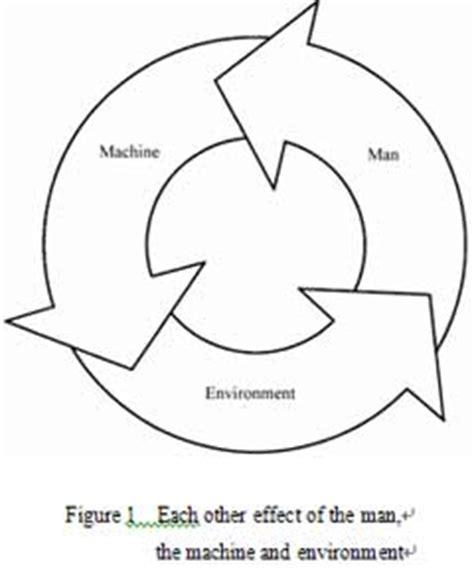 Sustainable development essay upsc result