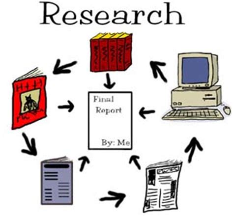 The Perfect Research Summary Example Template